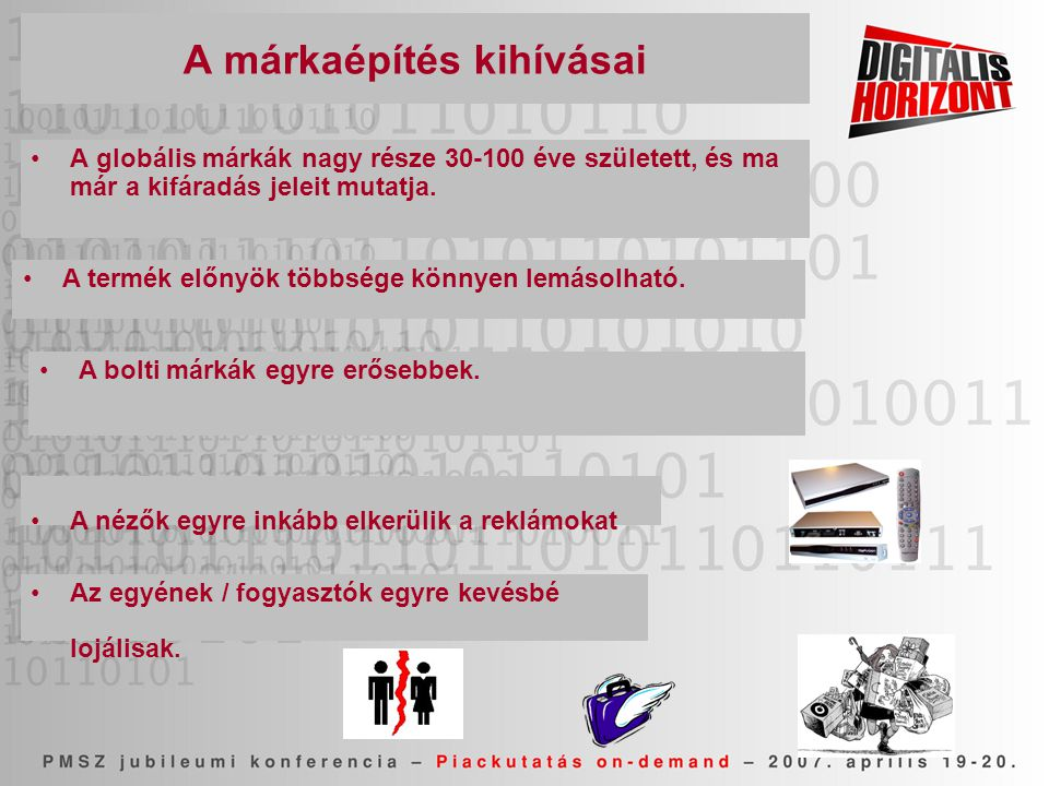 A márkaépítés kihívásai