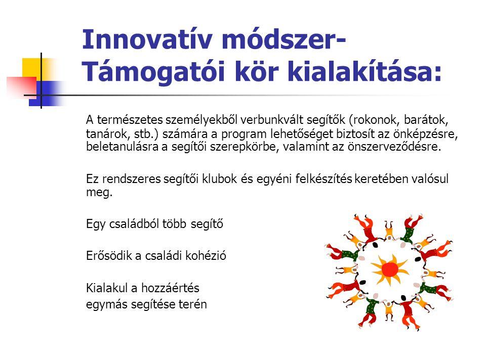 Innovatív módszer- Támogatói kör kialakítása: