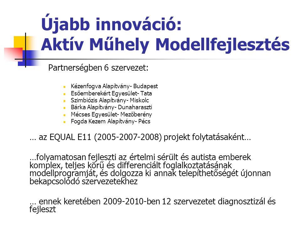 Újabb innováció: Aktív Műhely Modellfejlesztés