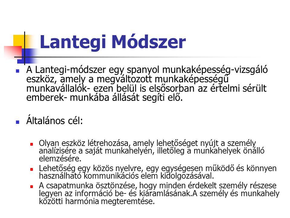 Lantegi Módszer