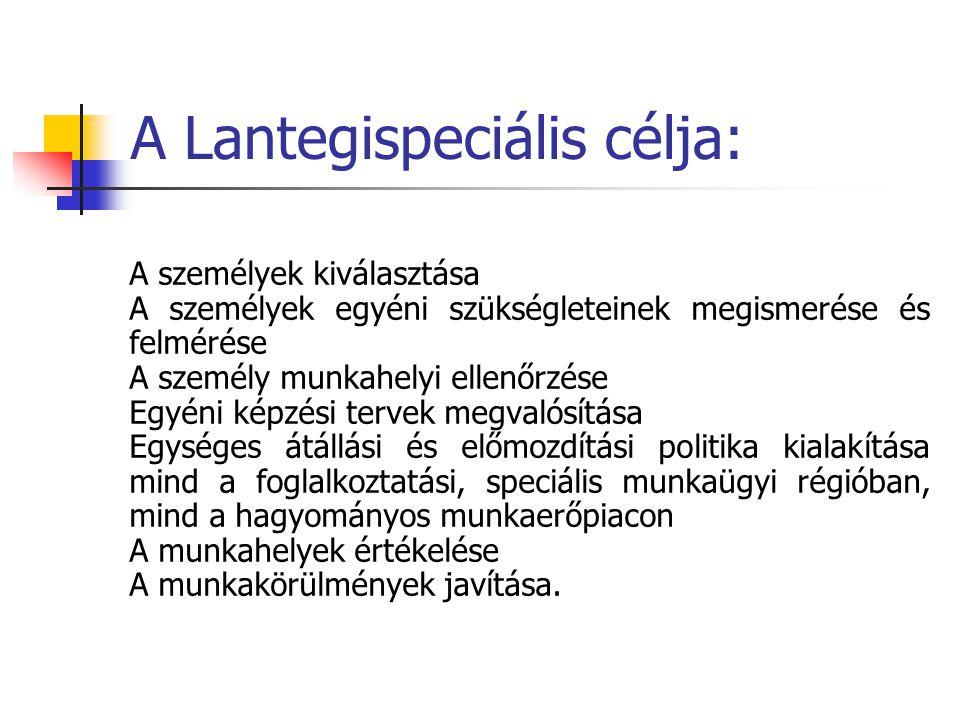 A Lantegispeciális célja: