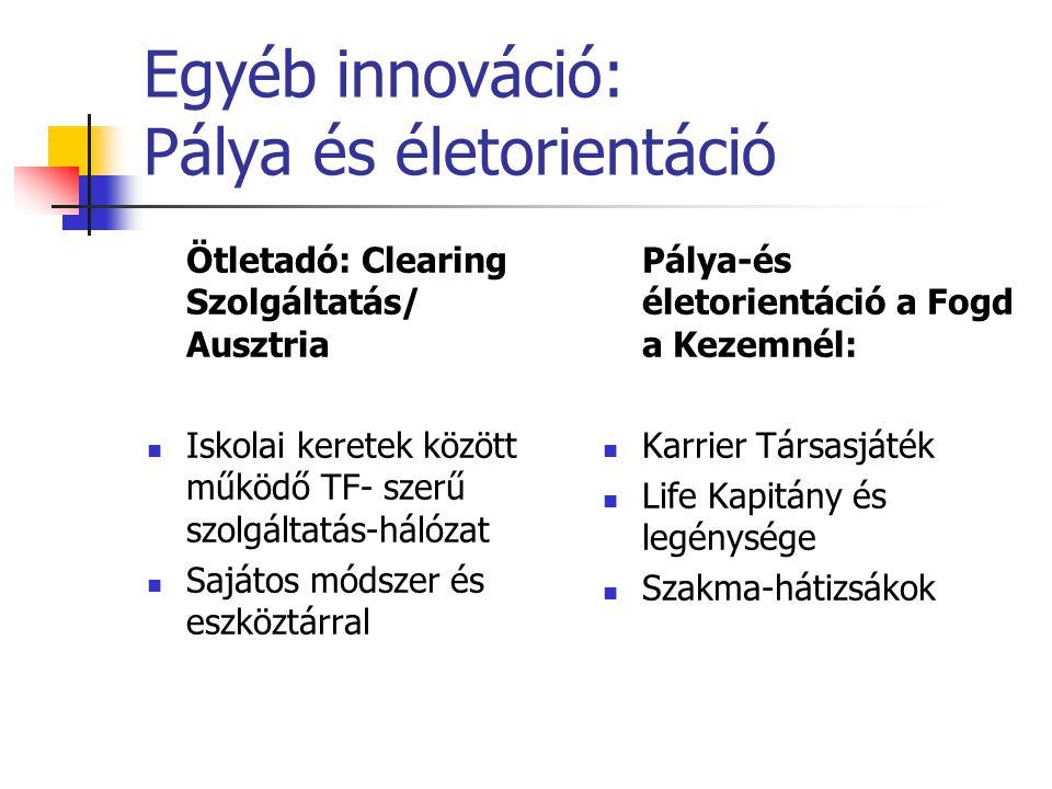 Egyéb innováció: Pálya és életorientáció