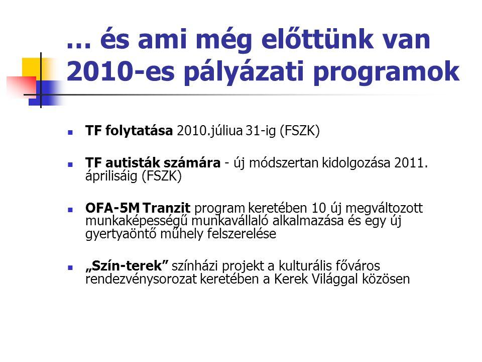 … és ami még előttünk van 2010-es pályázati programok