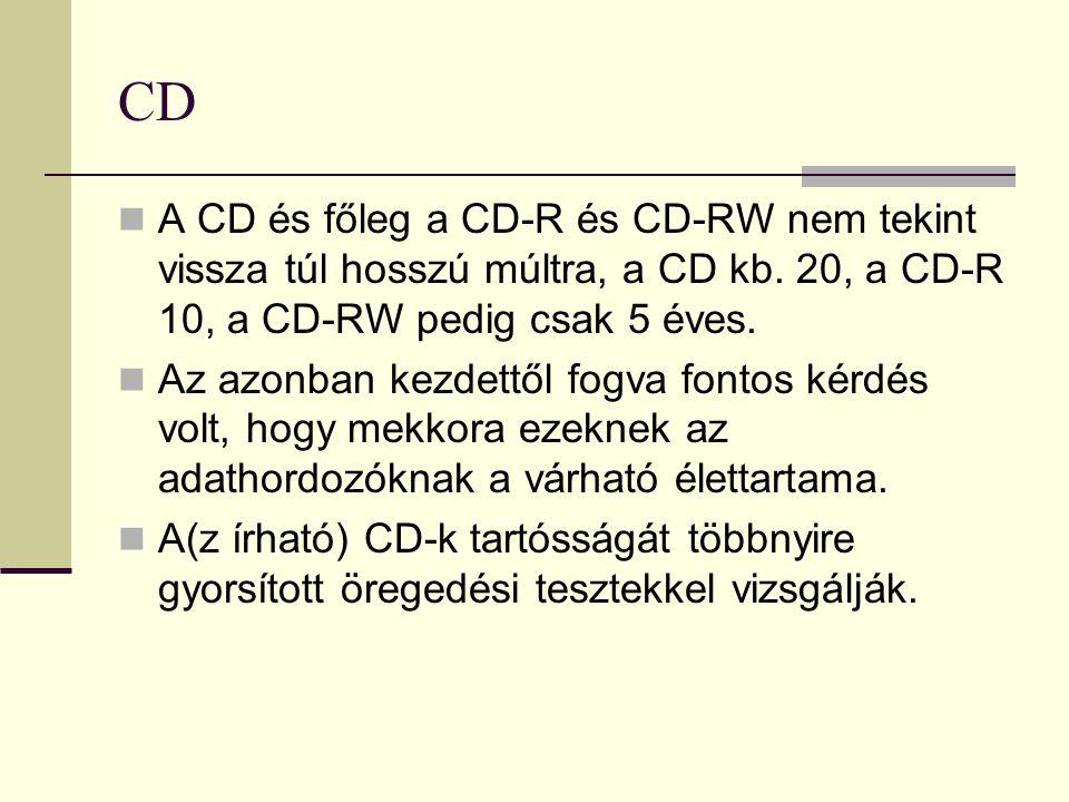 CD A CD és főleg a CD-R és CD-RW nem tekint vissza túl hosszú múltra, a CD kb. 20, a CD-R 10, a CD-RW pedig csak 5 éves.