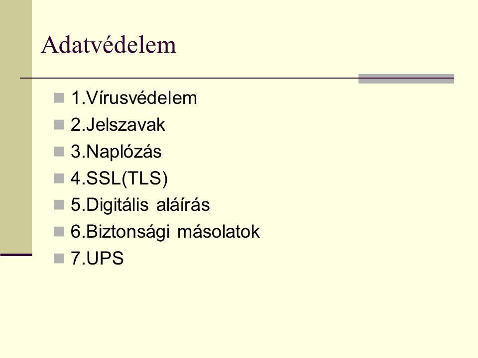 Adatvédelem 1.Vírusvédelem 2.Jelszavak 3.Naplózás 4.SSL(TLS)