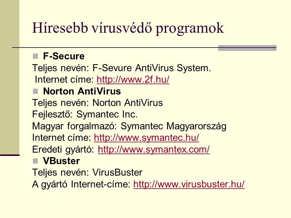 Híresebb vírusvédő programok