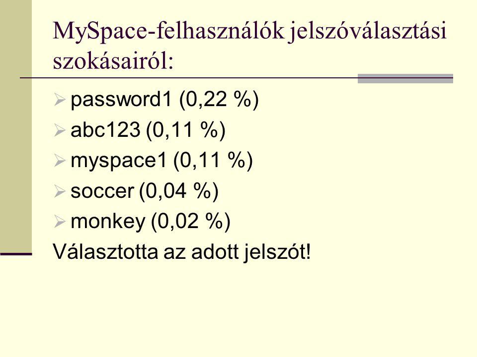 MySpace-felhasználók jelszóválasztási szokásairól: