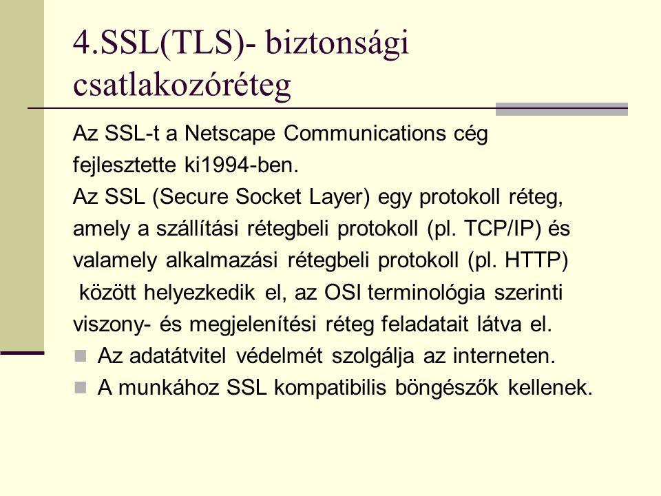 4.SSL(TLS)- biztonsági csatlakozóréteg