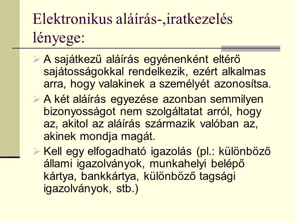 Elektronikus aláírás-,iratkezelés lényege: