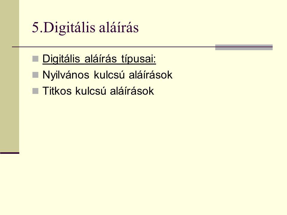 5.Digitális aláírás Digitális aláírás típusai: