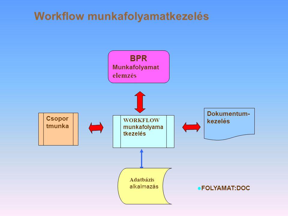 Workflow munkafolyamatkezelés