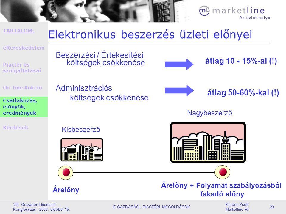 Elektronikus beszerzés üzleti előnyei