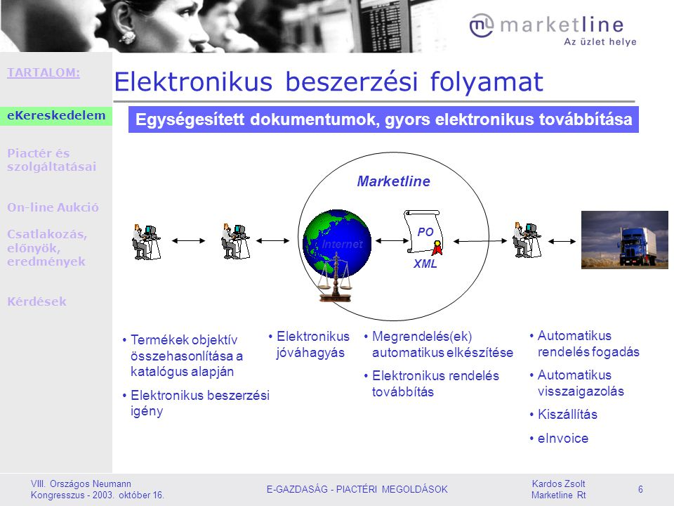 Elektronikus beszerzési folyamat