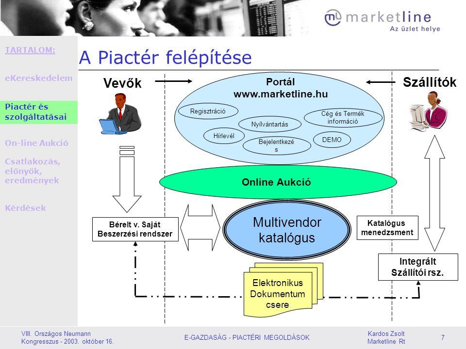 Portál www.marketline.hu Bérelt v. Saját Beszerzési rendszer