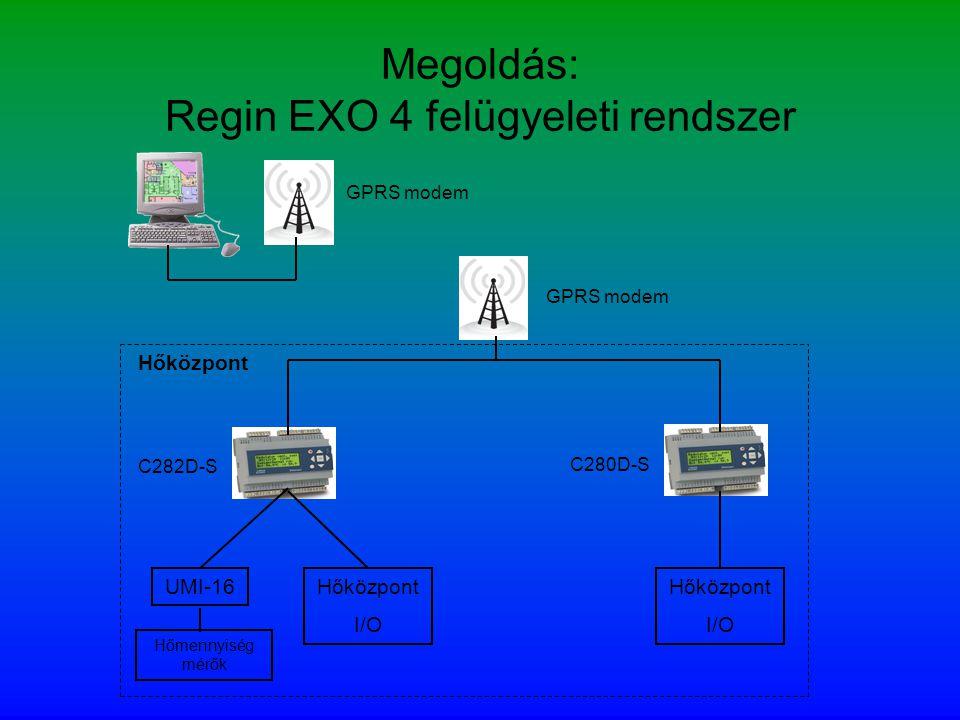 Megoldás: Regin EXO 4 felügyeleti rendszer