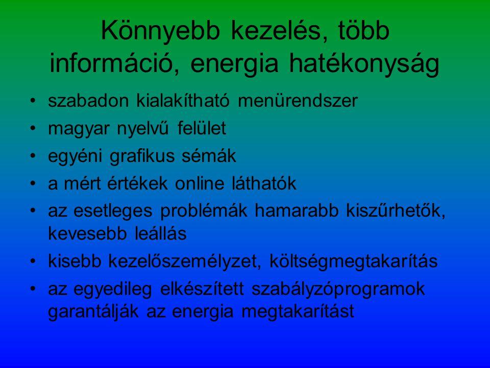 Könnyebb kezelés, több információ, energia hatékonyság
