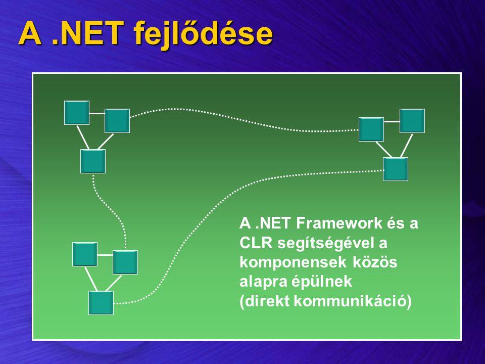 A .NET fejlődése A .NET Framework és a CLR segítségével a komponensek közös alapra épülnek (direkt kommunikáció)
