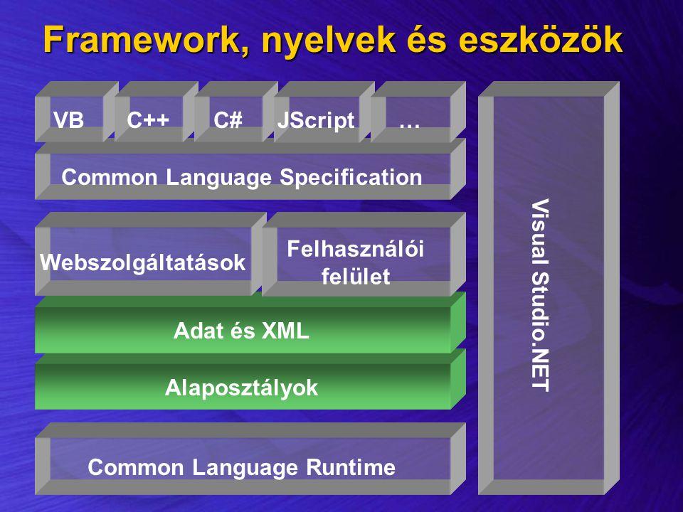 Framework, nyelvek és eszközök
