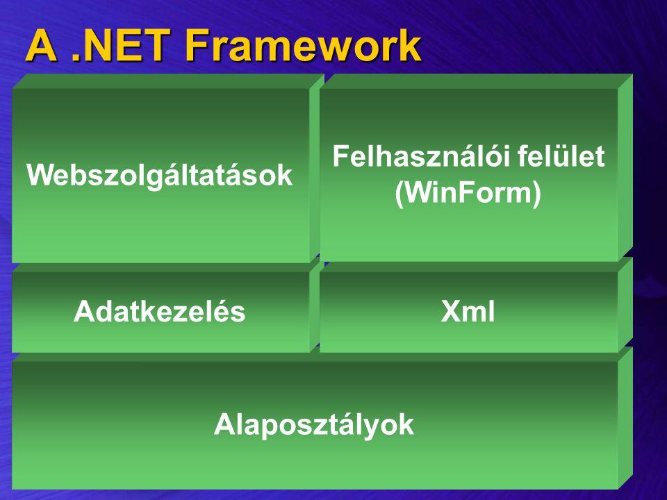 A .NET Framework Webszolgáltatások Felhasználói felület (WinForm)