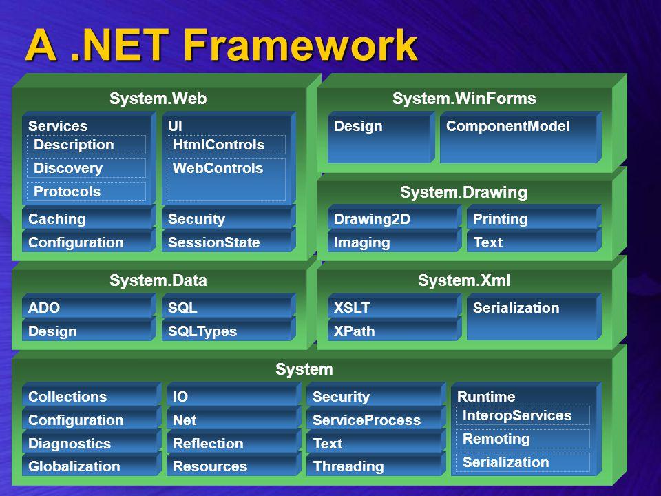A .NET Framework System System.Data System.Xml System.Web