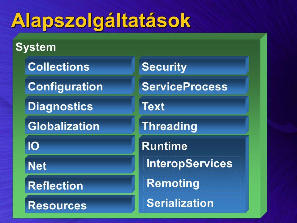 Alapszolgáltatások System Collections Security Configuration