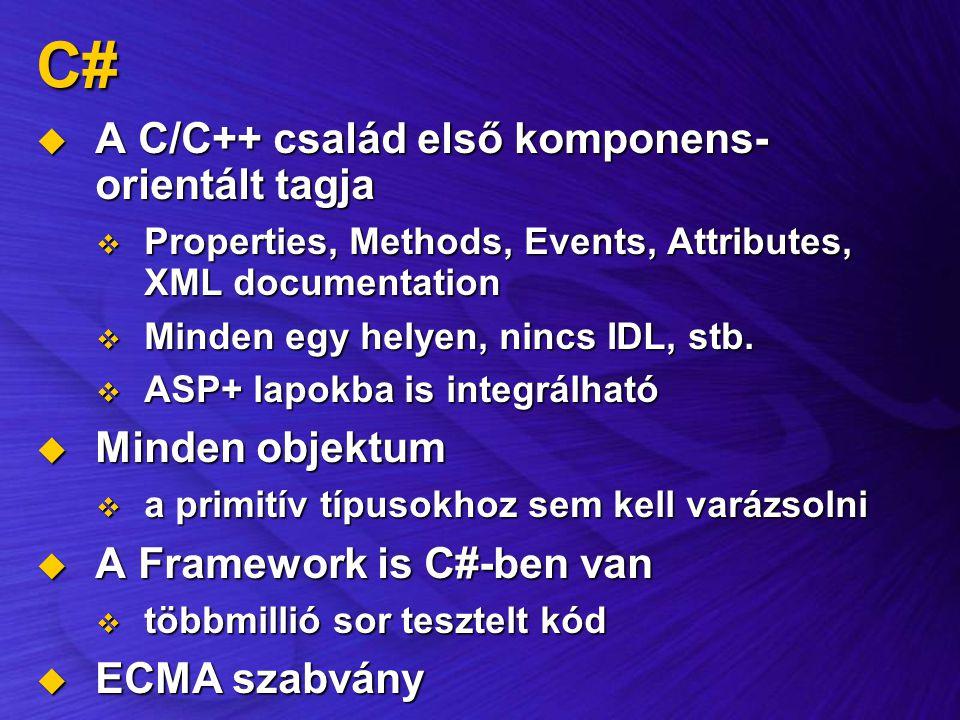 C# A C/C++ család első komponens-orientált tagja Minden objektum