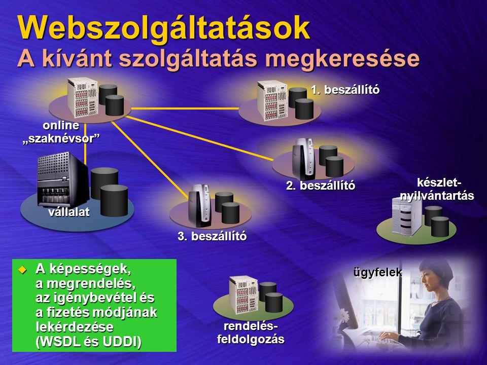 Webszolgáltatások A kívánt szolgáltatás megkeresése