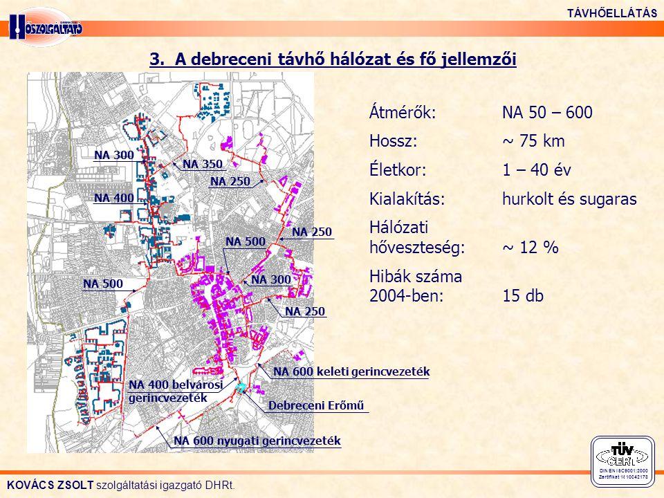 3. A debreceni távhő hálózat és fő jellemzői