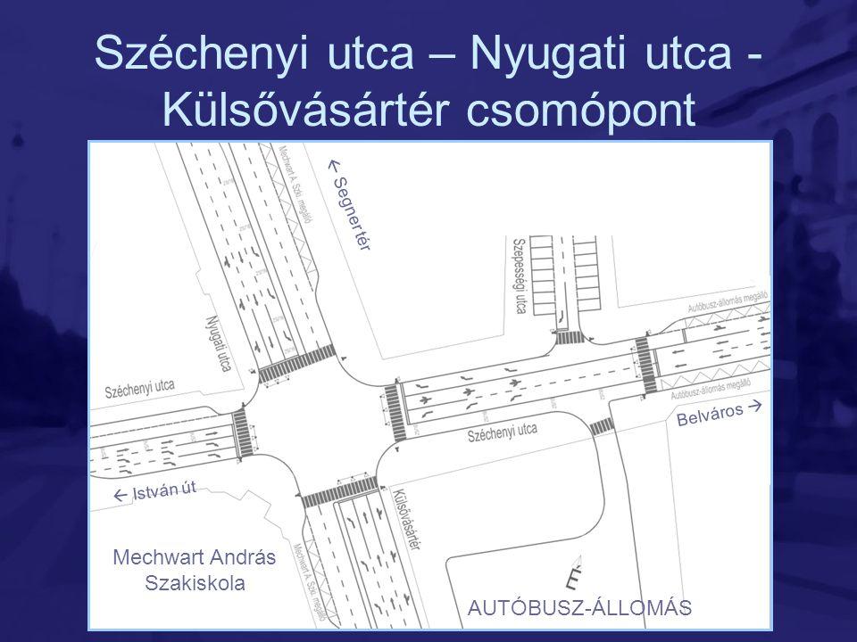 Széchenyi utca – Nyugati utca - Külsővásártér csomópont