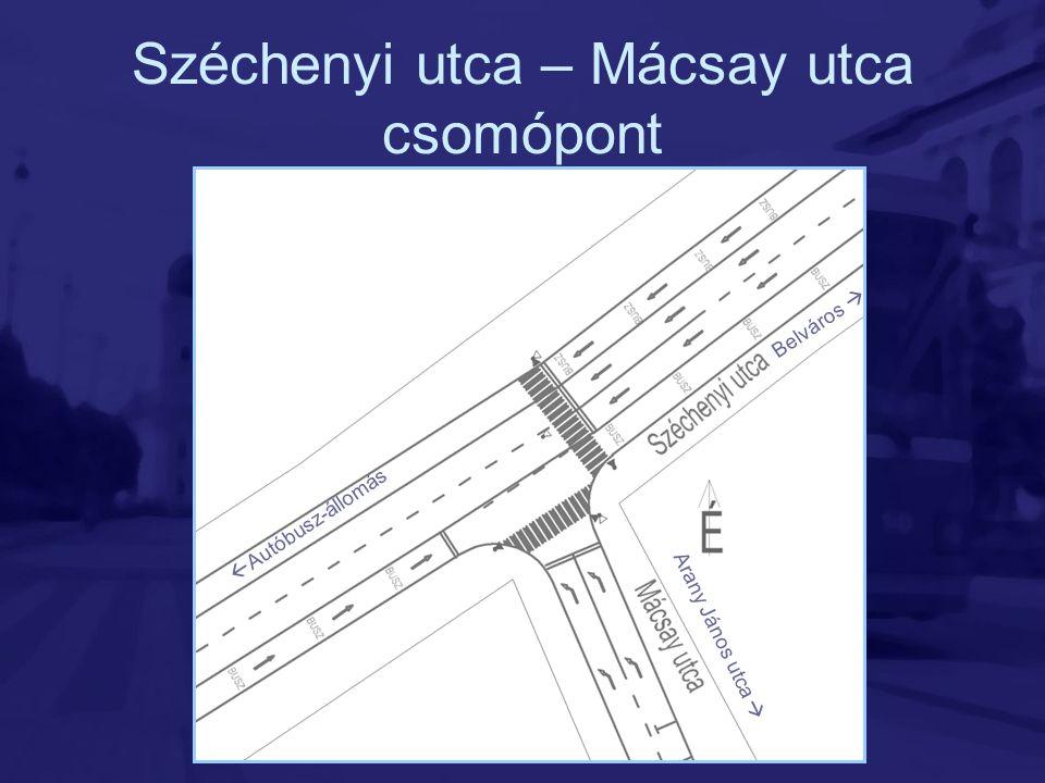 Széchenyi utca – Mácsay utca csomópont