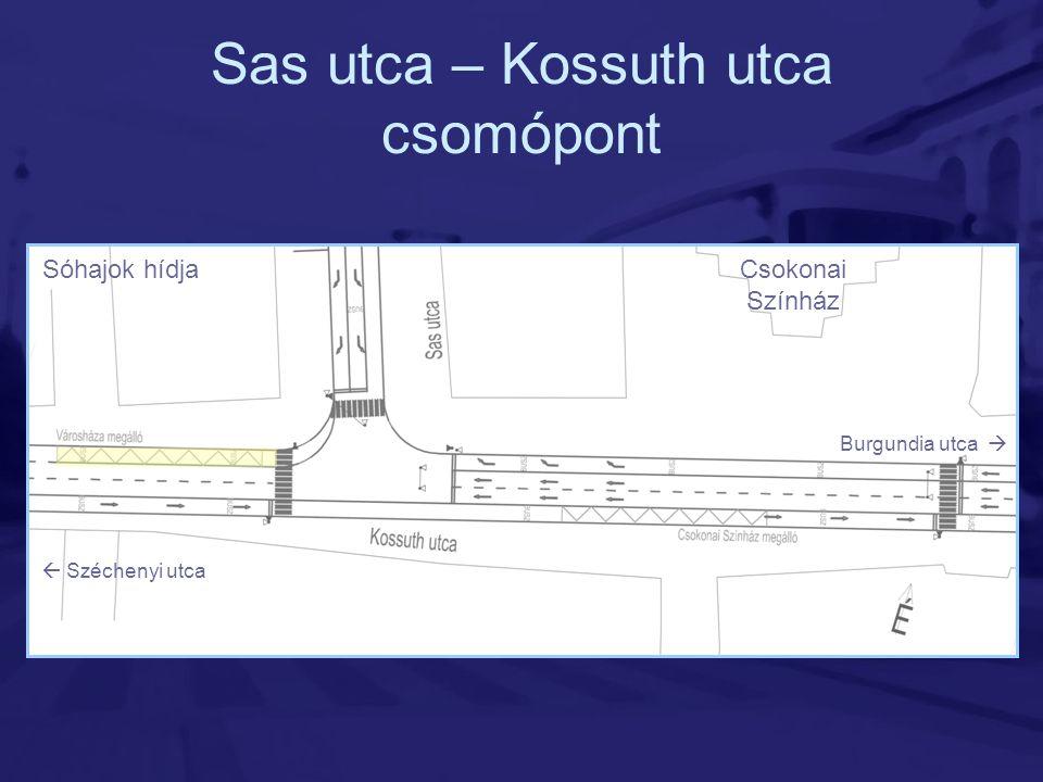 Sas utca – Kossuth utca csomópont