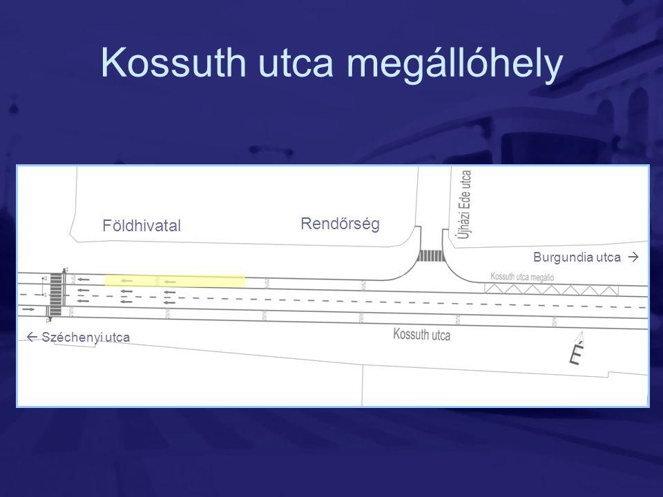 Kossuth utca megállóhely