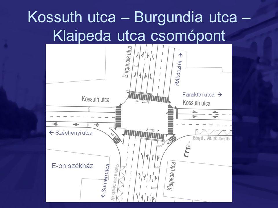 Kossuth utca – Burgundia utca – Klaipeda utca csomópont