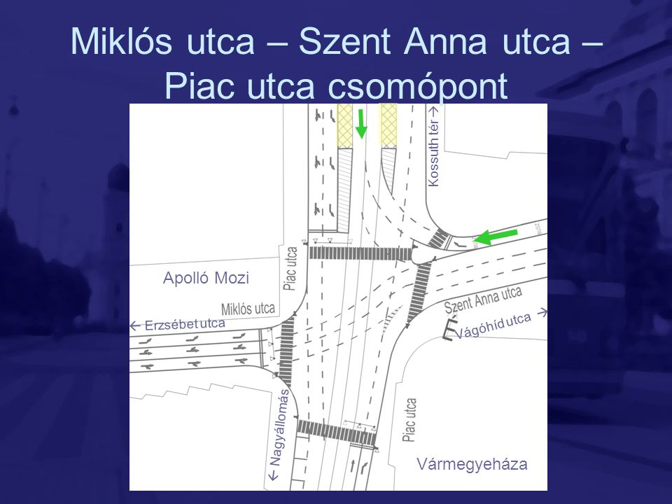 Miklós utca – Szent Anna utca – Piac utca csomópont