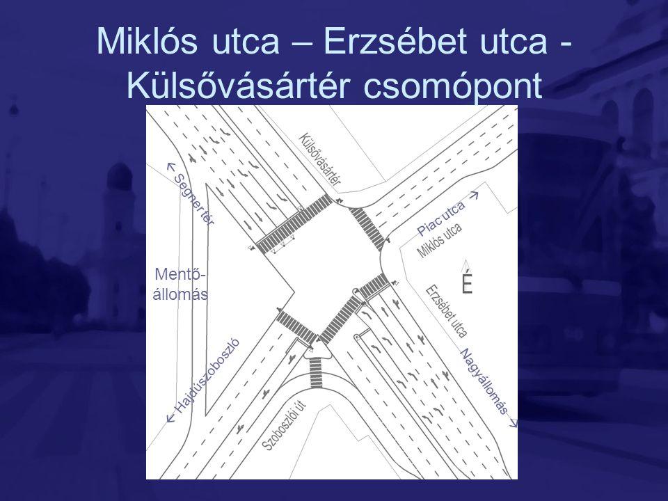 Miklós utca – Erzsébet utca - Külsővásártér csomópont
