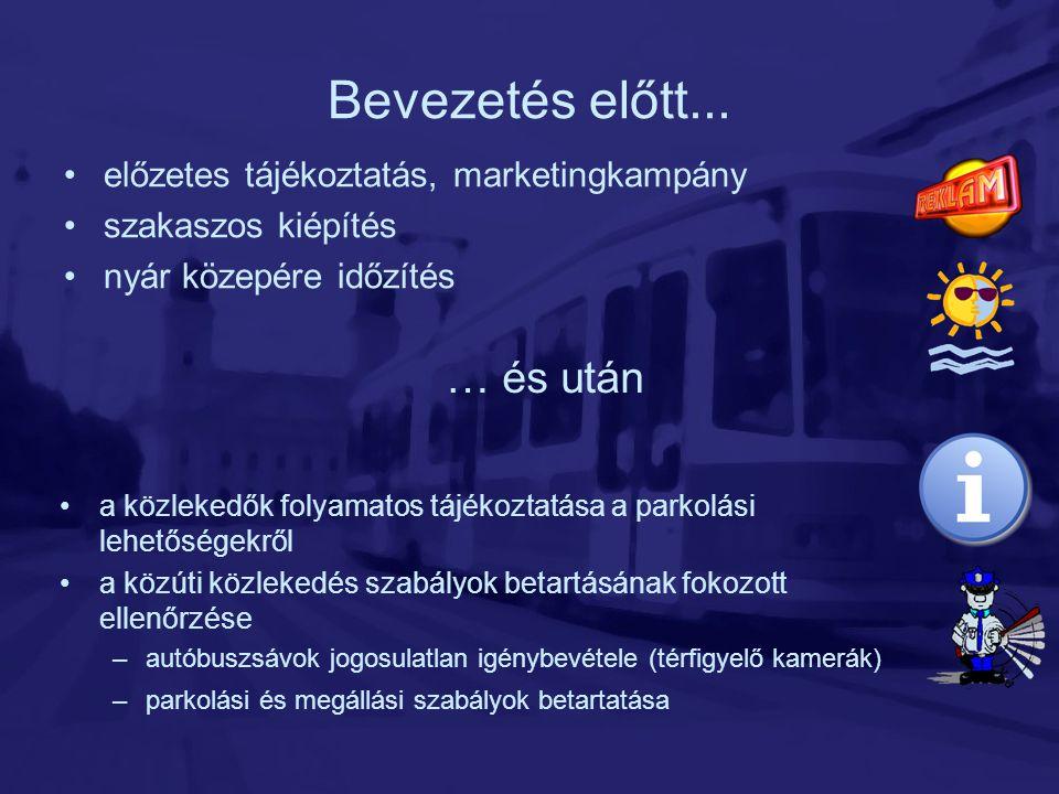 Bevezetés előtt... … és után előzetes tájékoztatás, marketingkampány