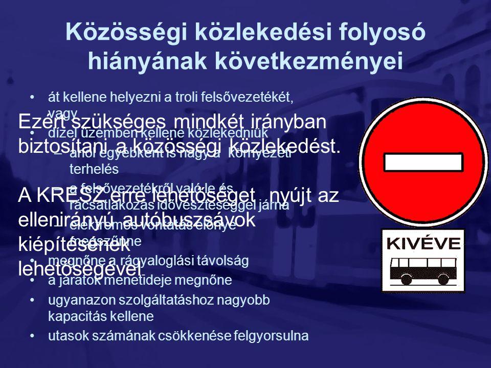 Közösségi közlekedési folyosó hiányának következményei