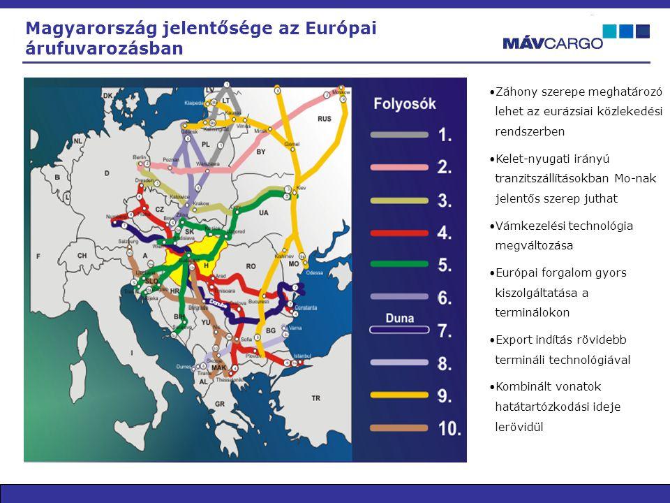 Magyarország jelentősége az Európai árufuvarozásban