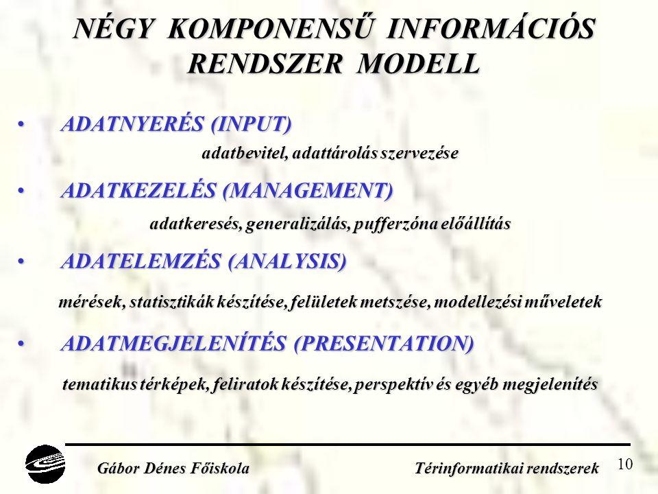 NÉGY KOMPONENSŰ INFORMÁCIÓS RENDSZER MODELL