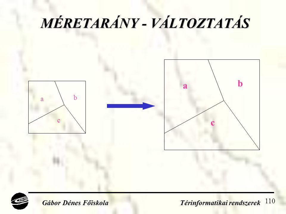 MÉRETARÁNY - VÁLTOZTATÁS