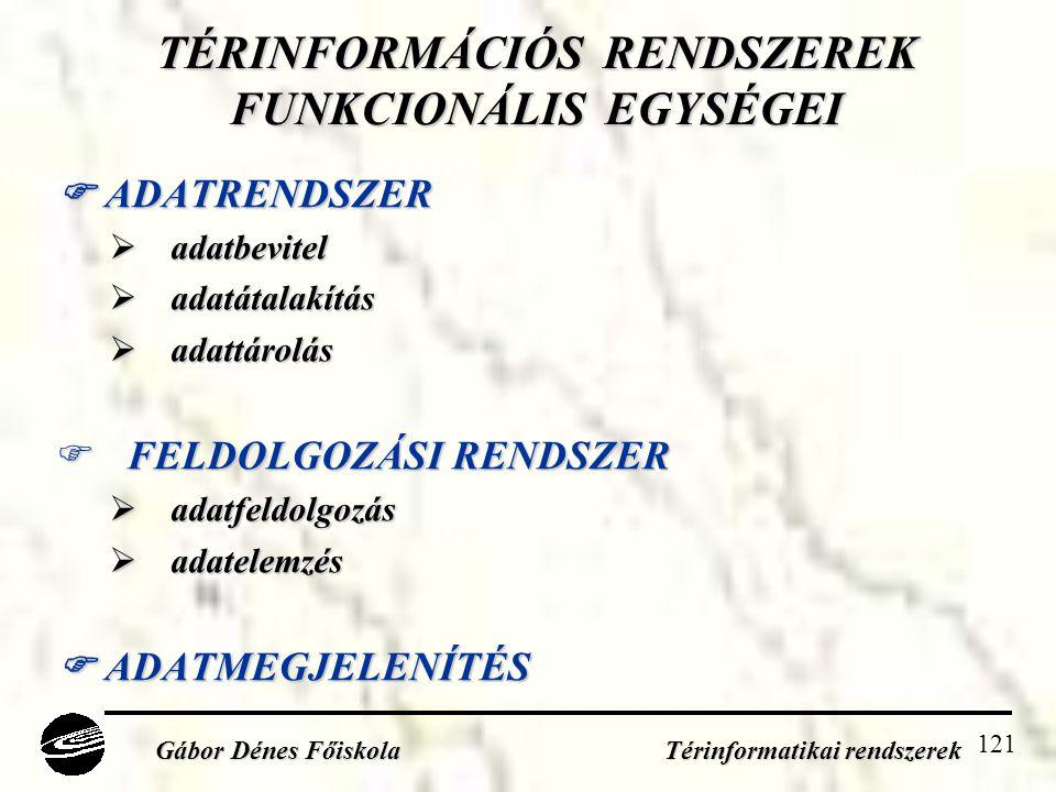 TÉRINFORMÁCIÓS RENDSZEREK FUNKCIONÁLIS EGYSÉGEI