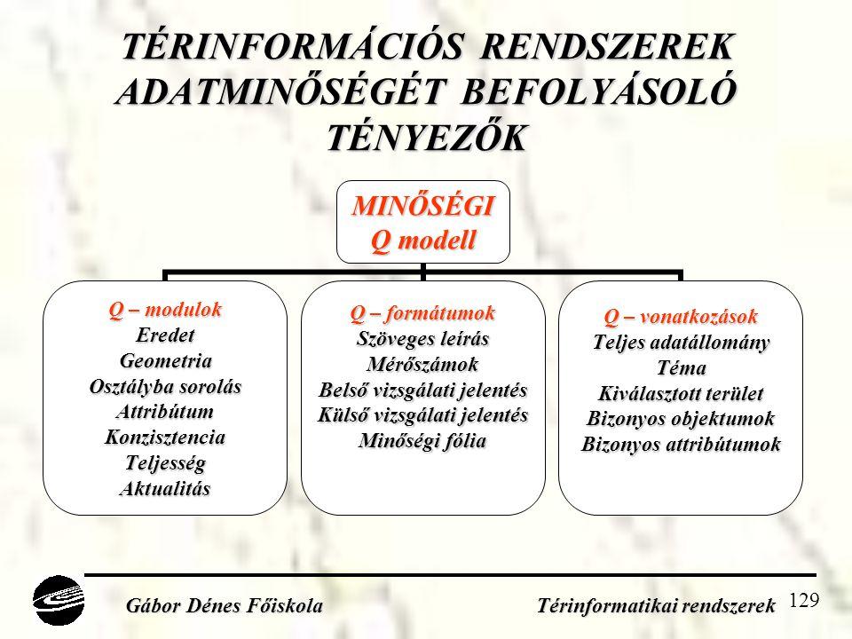 TÉRINFORMÁCIÓS RENDSZEREK ADATMINŐSÉGÉT BEFOLYÁSOLÓ TÉNYEZŐK