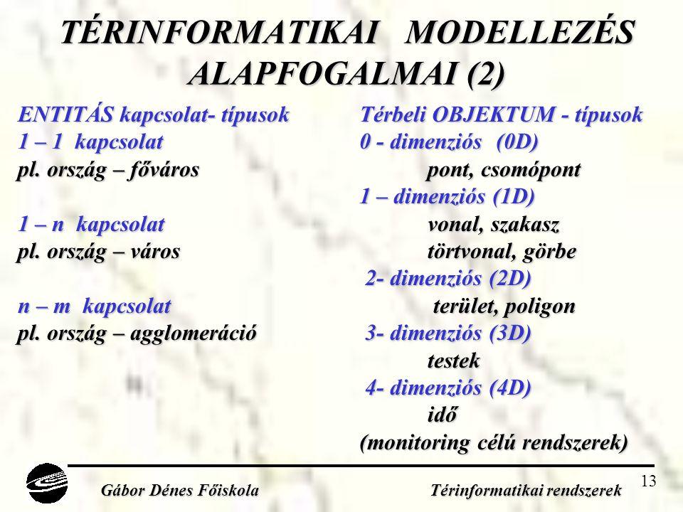 TÉRINFORMATIKAI MODELLEZÉS ALAPFOGALMAI (2)