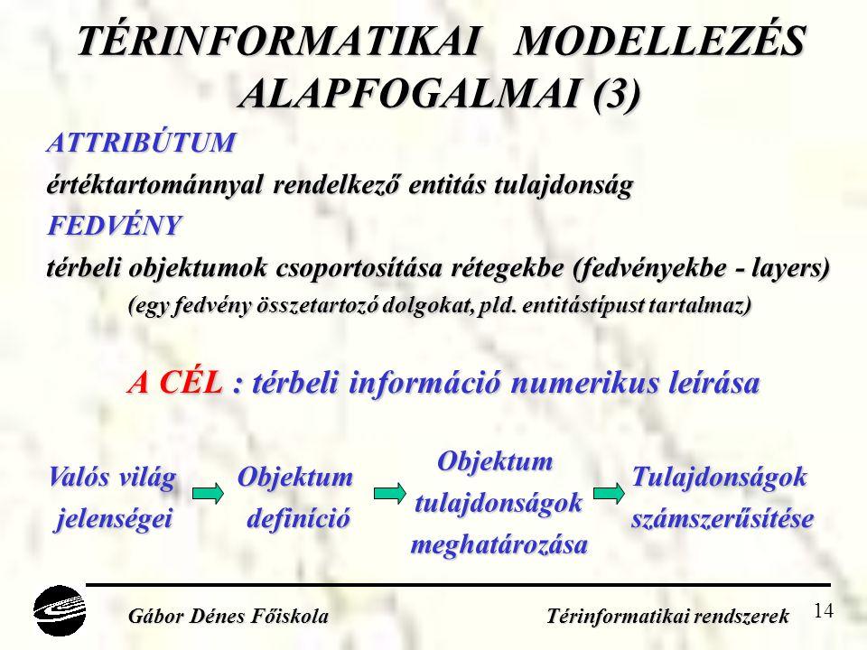 TÉRINFORMATIKAI MODELLEZÉS ALAPFOGALMAI (3)