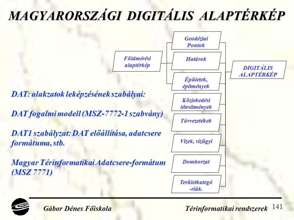 MAGYARORSZÁGI DIGITÁLIS ALAPTÉRKÉP