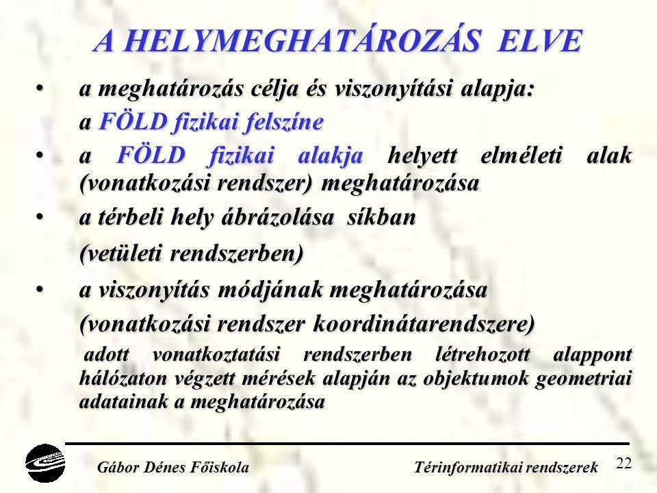 A HELYMEGHATÁROZÁS ELVE