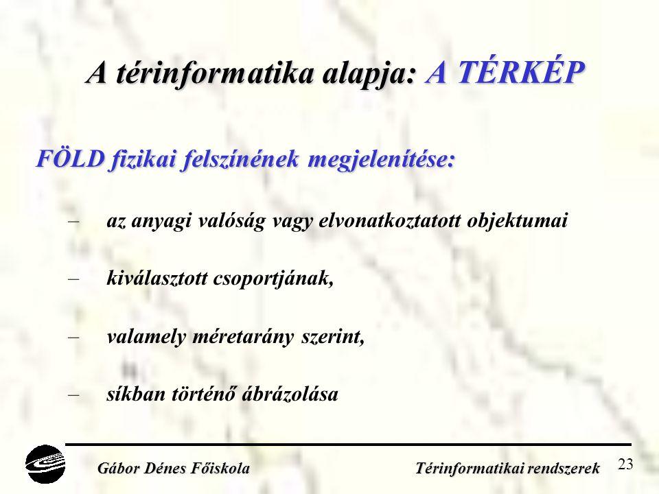 A térinformatika alapja: A TÉRKÉP