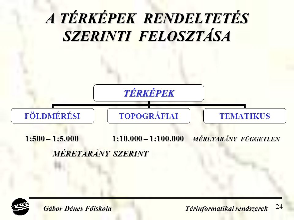 A TÉRKÉPEK RENDELTETÉS SZERINTI FELOSZTÁSA