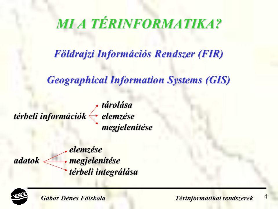MI A TÉRINFORMATIKA Földrajzi Információs Rendszer (FIR)