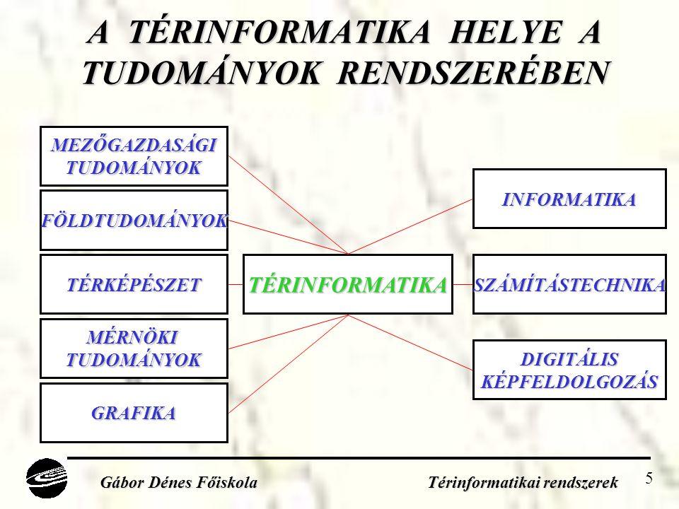 A TÉRINFORMATIKA HELYE A TUDOMÁNYOK RENDSZERÉBEN